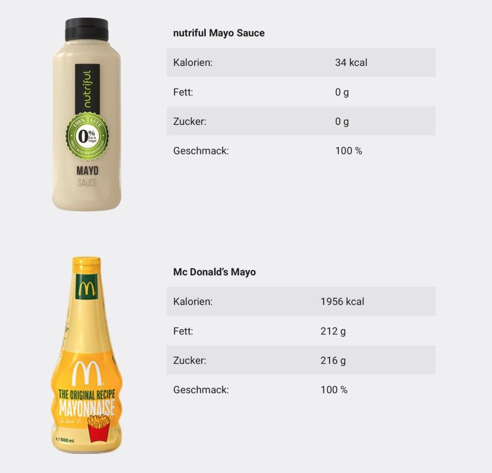 Sind die kalorienfreien Flavor Drops ungesund? | FITBOOK