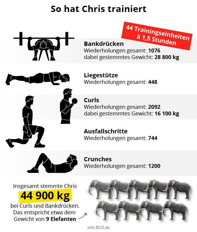 """""""10 Wochenprogramm"""" Trainings-Grafik"""