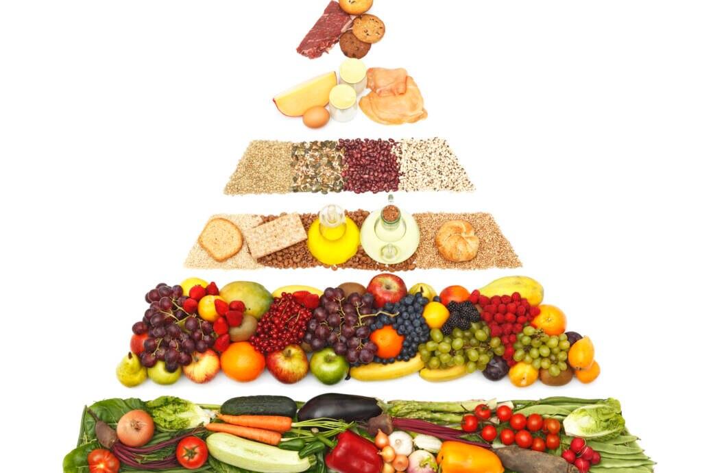 Ernährungspyramide ausgewogene Ernährung