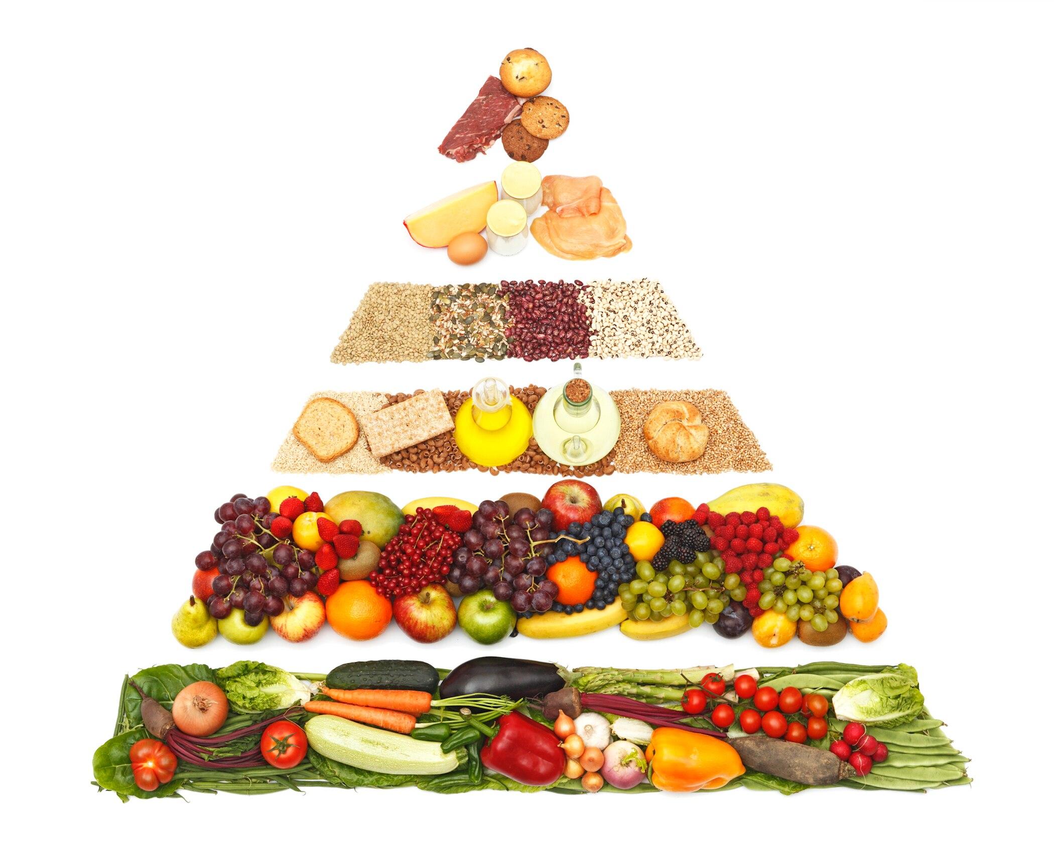 Wie man mithilfe der Ernährungspyramide gesünder essen kann