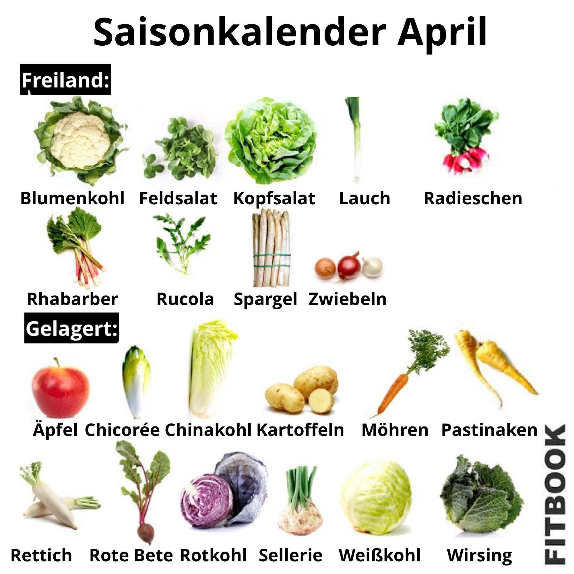 Saisonkalender April