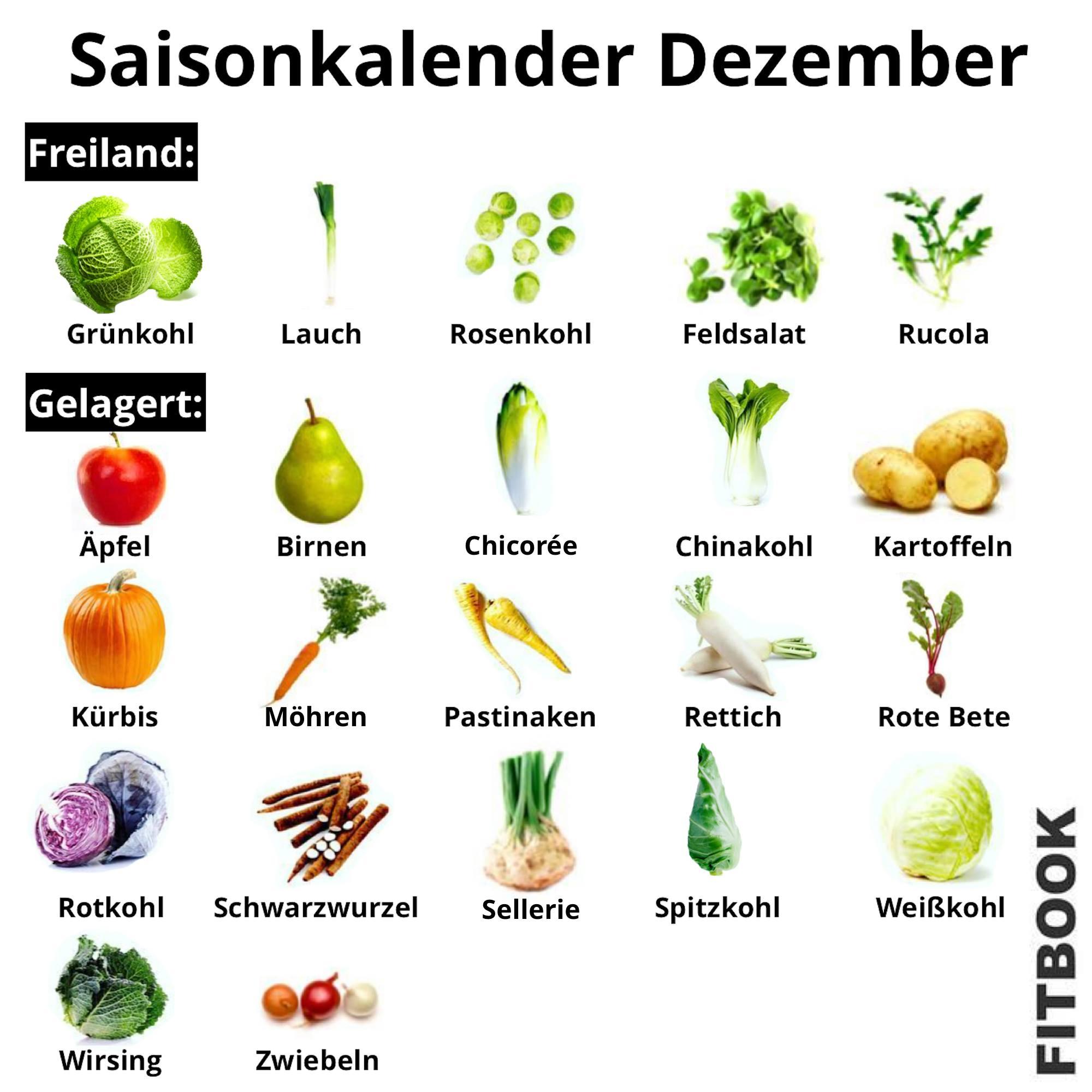 Saisonkalender Dezember